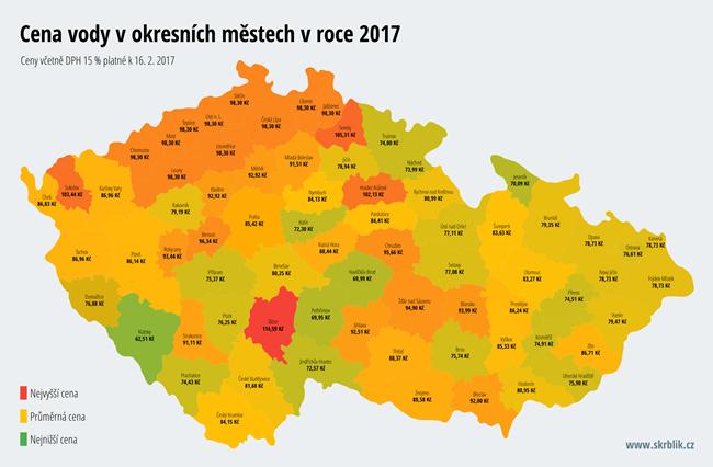 Cena vody 2017
