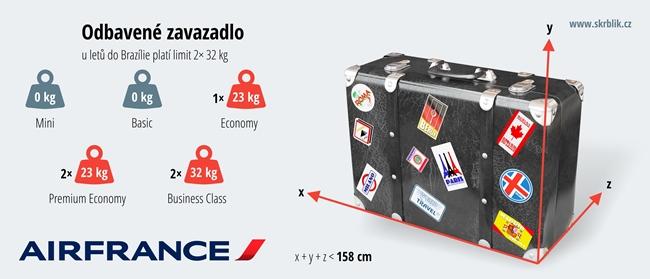 Odbavená (zapsaná) zavazadla u Air France 2017