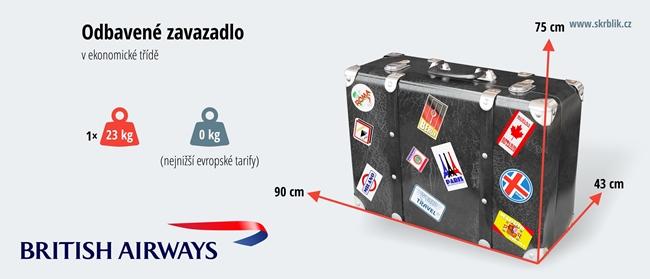 Odbavená (zapsaná) zavazadla u British Airways 2017