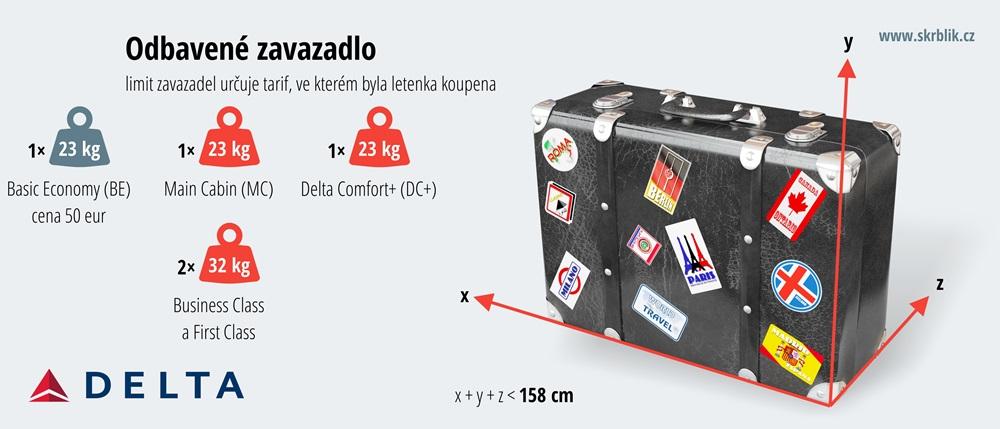 Odbavená (zapsaná) zavazadla u Delta Air Lines 2016
