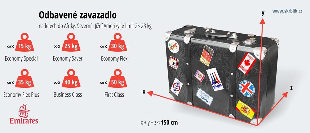 Odbavená (zapsaná) zavazadla u Emirates 2017