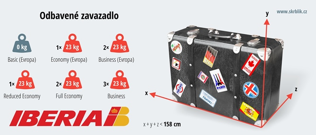 Odbavená (zapsaná) zavazadla u Iberia 2017