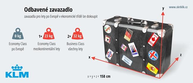 Odbavená (zapsaná) zavazadla u KLM Royal Dutch Airlines 2017