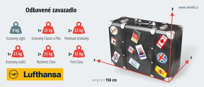 Odbavená (zapsaná) zavazadla u aerolinek Lufthansa 2017
