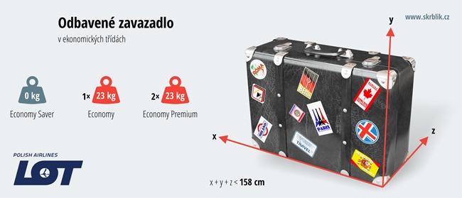 Odbavená (zapsaná) zavazadla u LOT Polish Airlines 2017