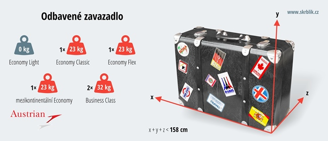 Odbavená (zapsaná) zavazadla u Austrian Airlines 2017