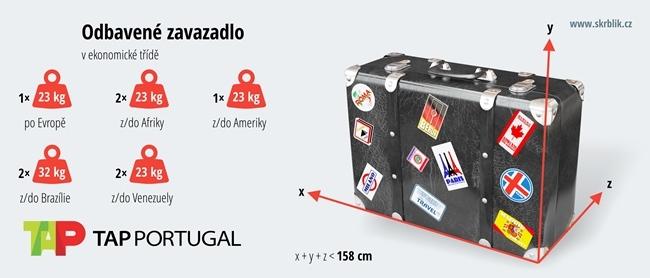Odbavená (zapsaná) zavazadla u TAP Portugal 2017