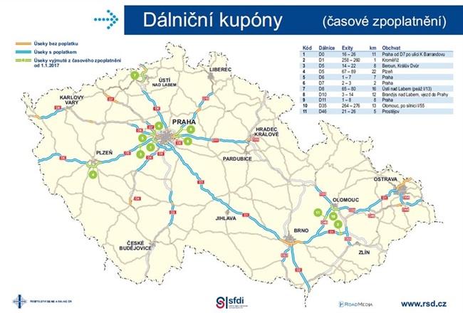Úseky dálnic bez poplatku 2017 / Nezpoplatněné úseky dálnic 2017