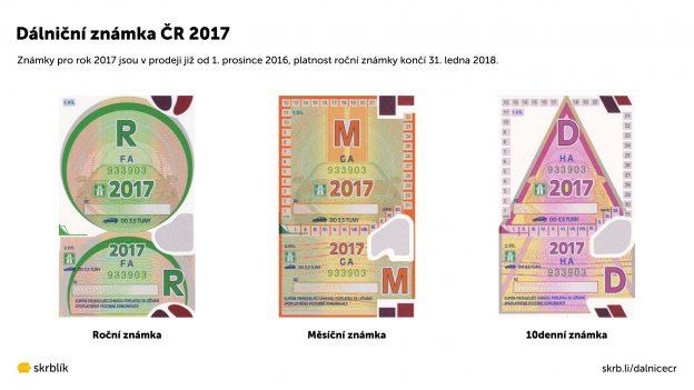 Dálniční známka 2017: Cena + kde ji získat zdarma