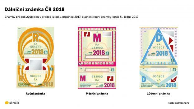 Dálniční známka 2018: Cena + platnost + kde ji získat zdarma