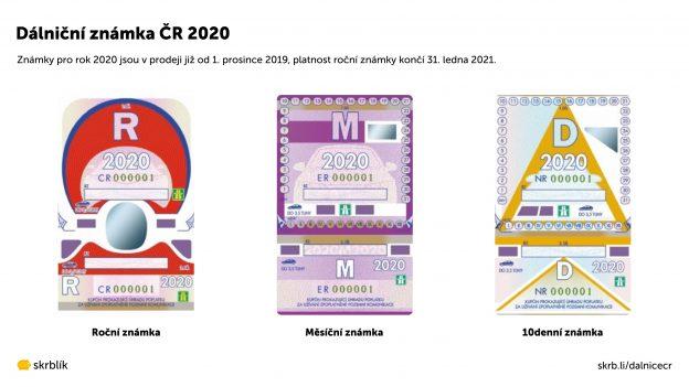 Dálniční známka ČR 2020: Cena, platnost akde ji dostanete zdarma