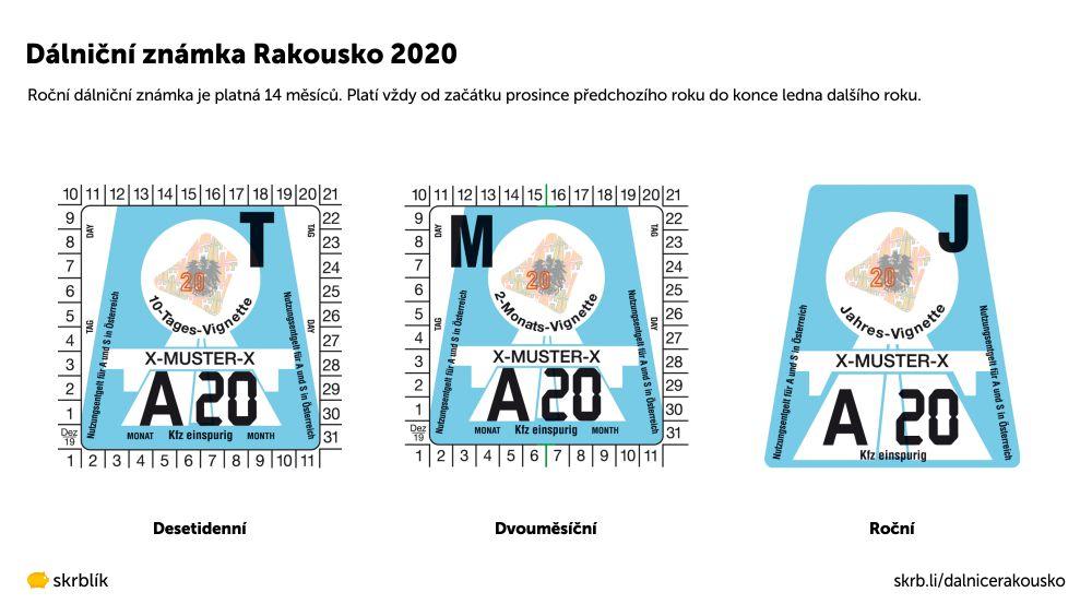 Dálniční známka Rakousko 2020