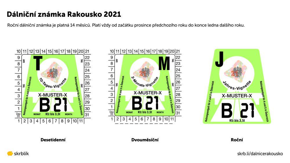 Dálniční známka Rakousko 2021