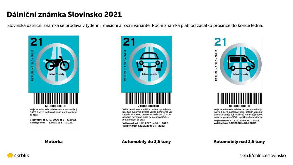 Dálniční známka Slovinsko 2021
