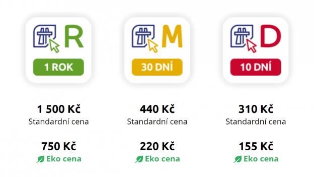 Elektronická dálniční známka ČR 2021: Cena, platnost akde ji dostanete zdarma
