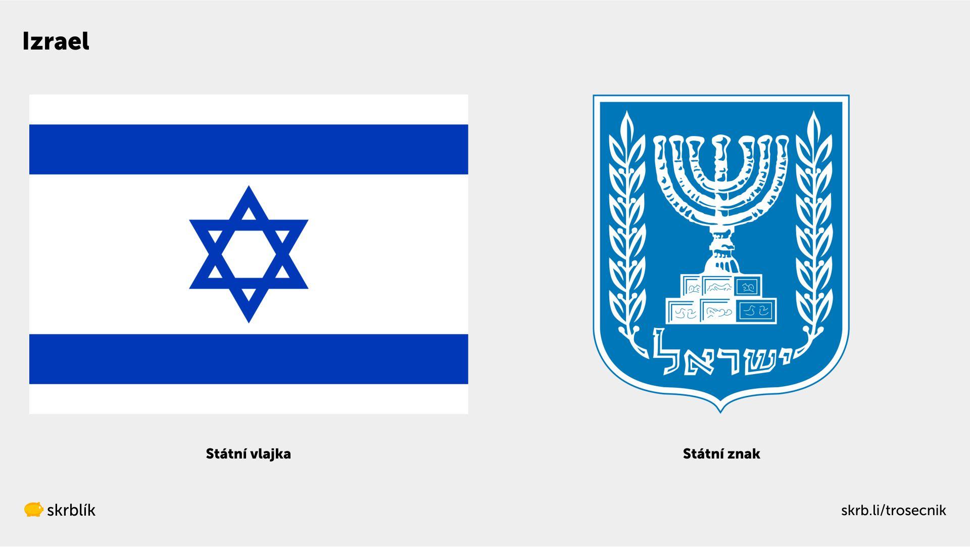 Izrael