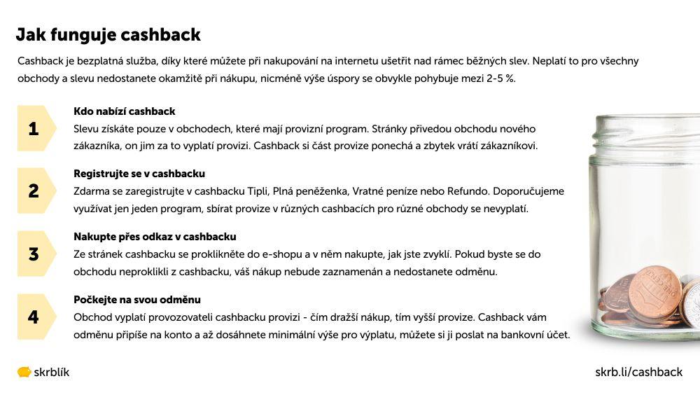 Cashback portály: Tipli, Plná peněženka, Vratné peníze (RECENZE 2021)