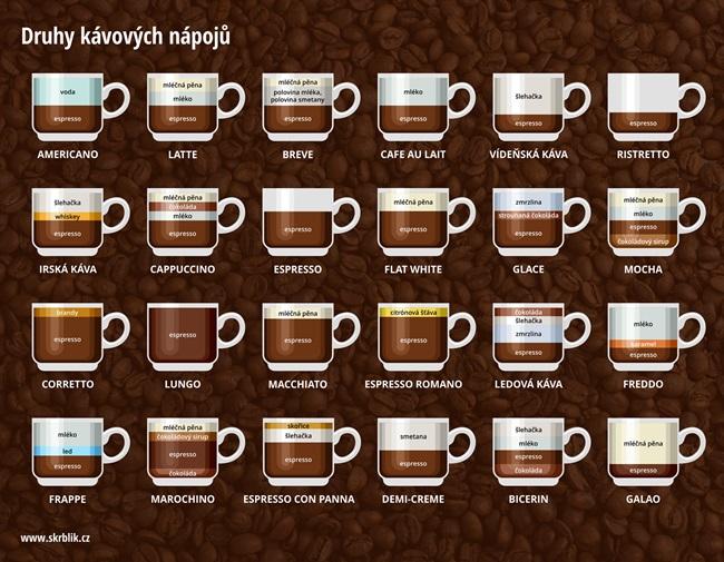 Jak připravit 24 různých kávových nápojů