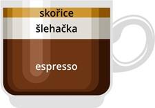 Jak připravit espresso con panna