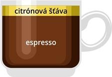 Jak připravit espresso romano