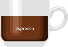 Jak připravit espresso