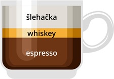 Jak připravit irskou kávu