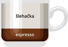 Jak připravit vídeňskou kávu