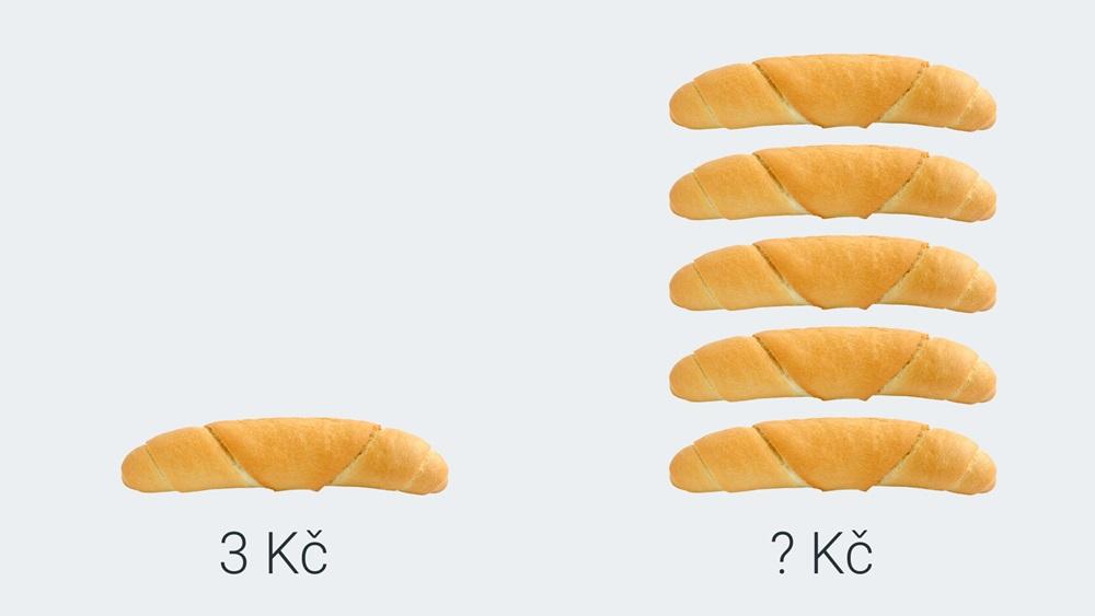 Jak se počítá trojčlenka