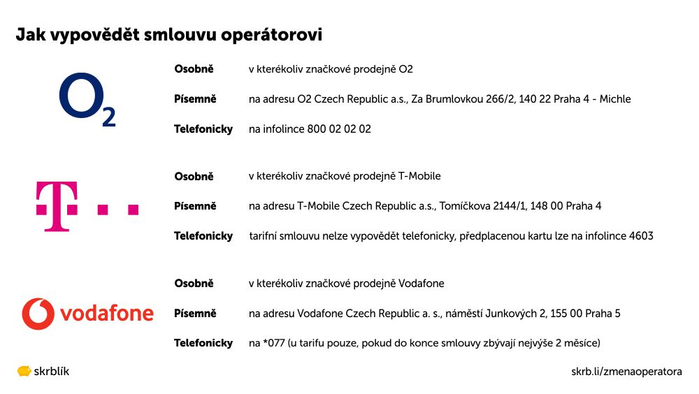 Změna operátora za 2 dny, aby zůstalo stejné číslo (O2, T-Mobile, Vodafone)