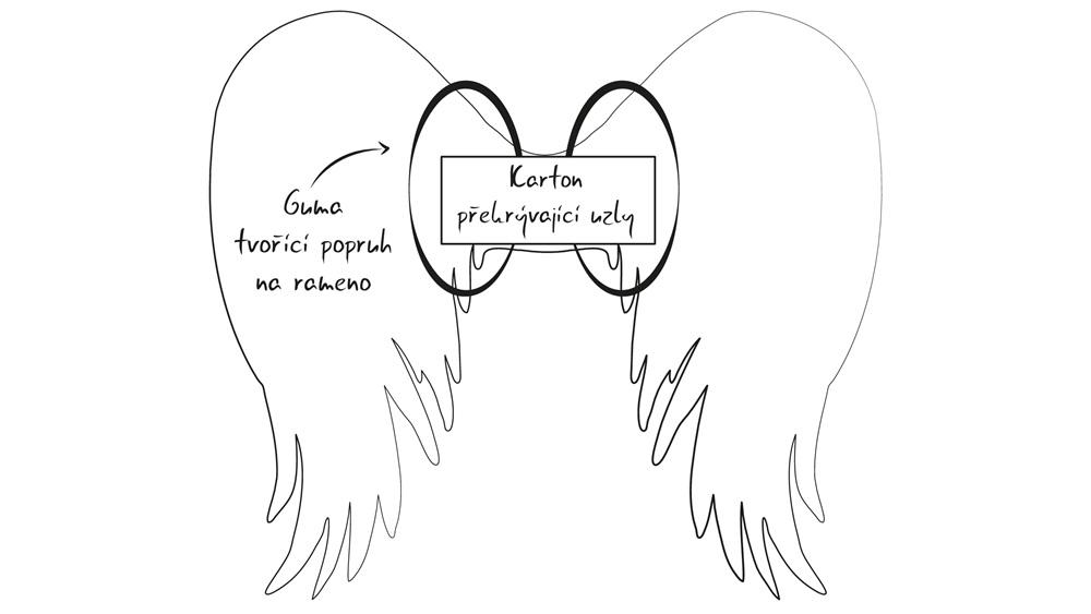 Jak vyrobit andělská křídla