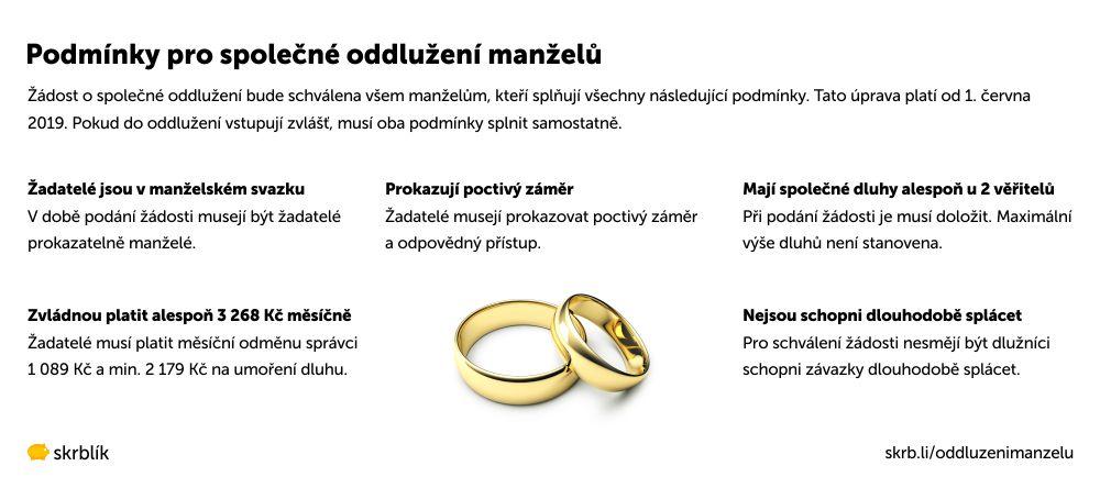 Společné oddlužení manželů 2020