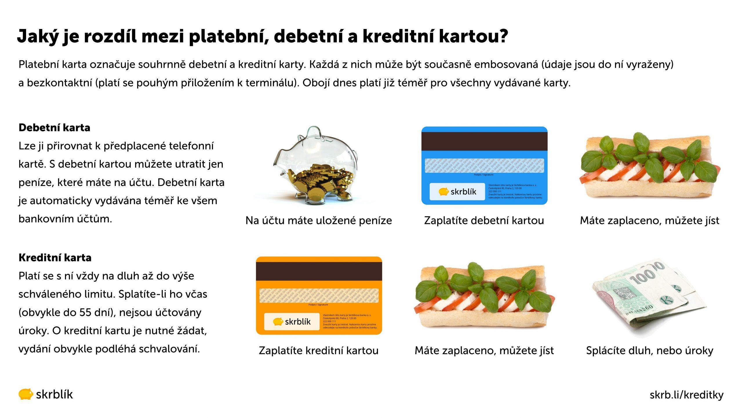 Kreditní karta: Rozdíl mezi kreditní adebetní kartou