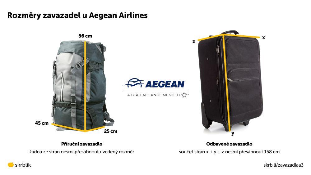 Příruční / kabinová / palubní zavazadla u Aegean Airlines 2021