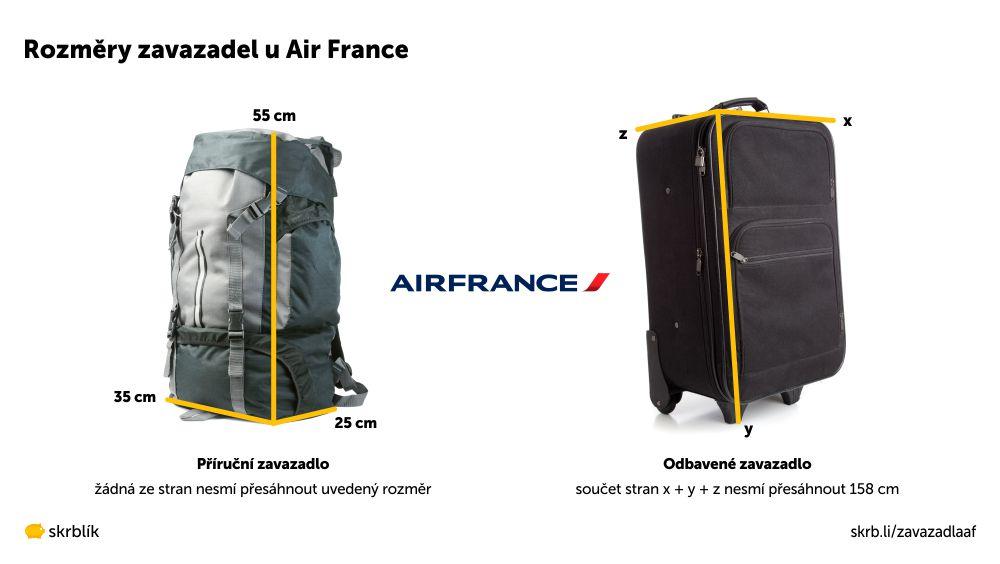 Příruční / kabinová / palubní zavazadla u Air France 2021