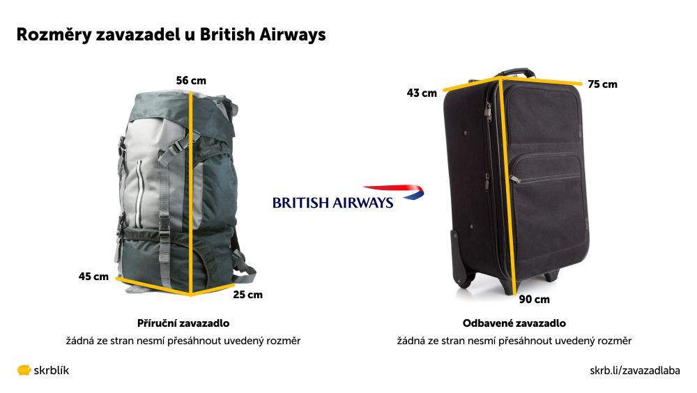 Příruční / kabinová / palubní zavazadla u British Airways 2021