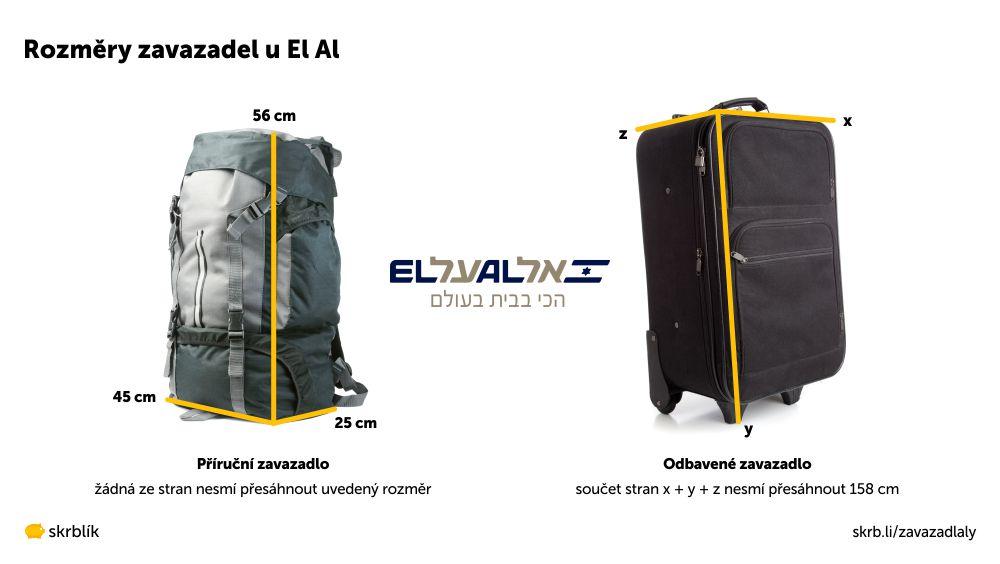 Příruční / kabinová / palubní zavazadla u El Al 2021