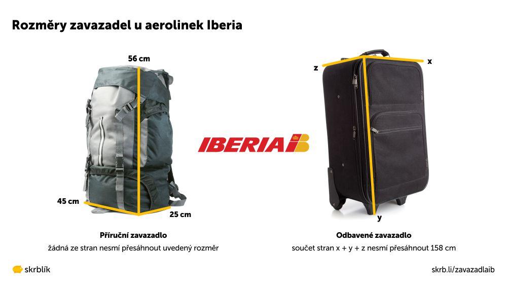 Příruční / kabinová / palubní zavazadla u Iberia 2020