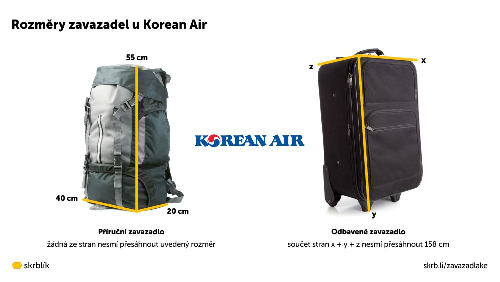 Příruční / kabinová / palubní zavazadla u Korean Air 2020