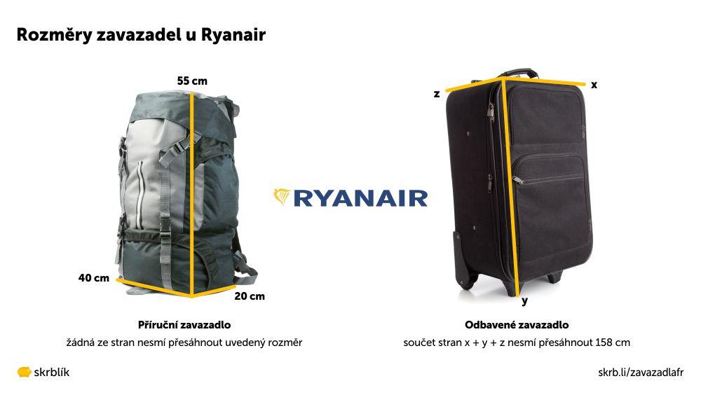 Příruční / kabinová / palubní zavazadla u Ryanair 2021