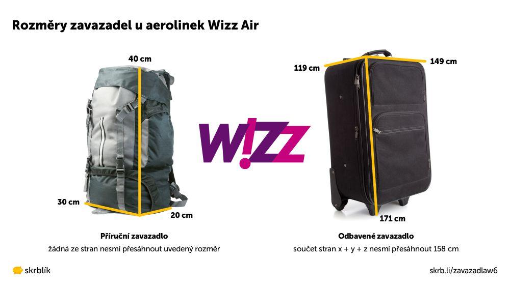 Příruční / kabinová / palubní zavazadla u Wizz Air 2021