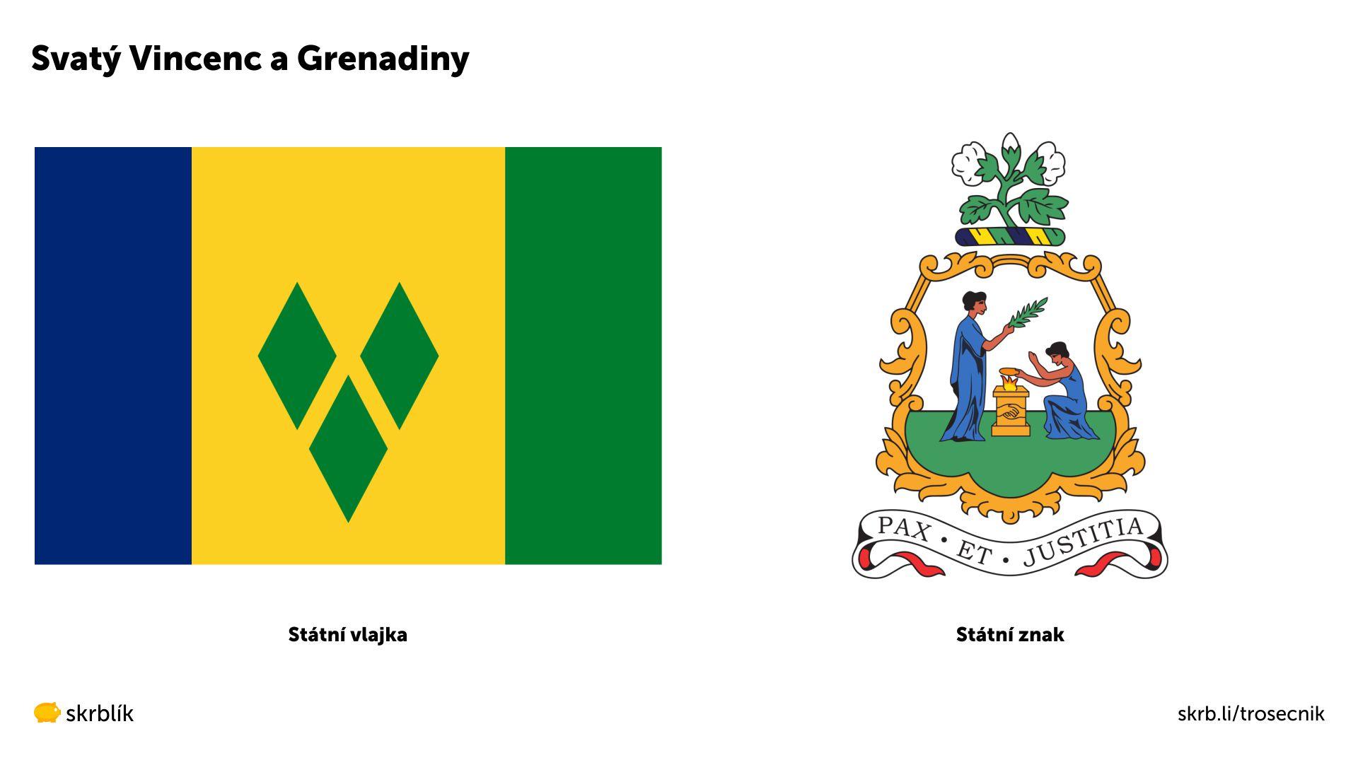Svatý Vincenc aGrenadiny