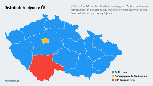 Distributoři plynu v ČR