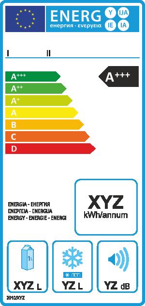 Energetické třídy spotřebičů: Která se skutečně vyplatí?