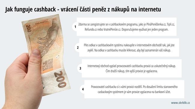 Jak funguje cashback