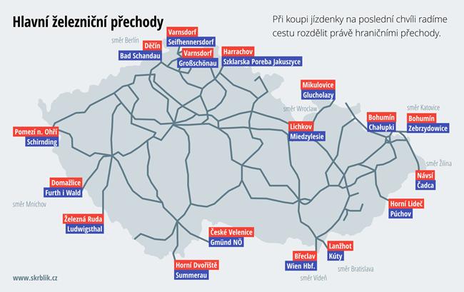 Hlavní železniční přechody v ČR