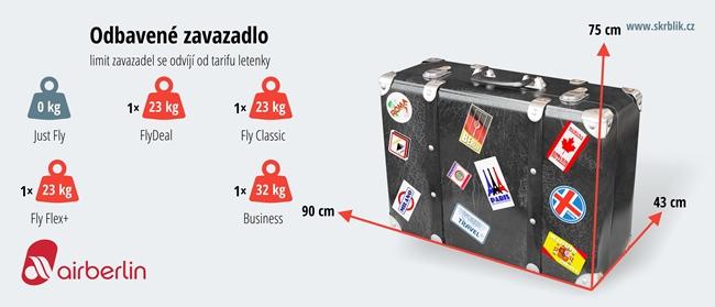 Odbavená (zapsaná) zavazadla u Air Berlin 2017