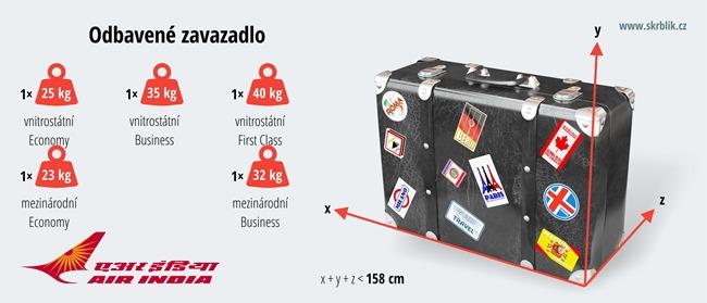 Odbavená (zapsaná) zavazadla u Air India 2019