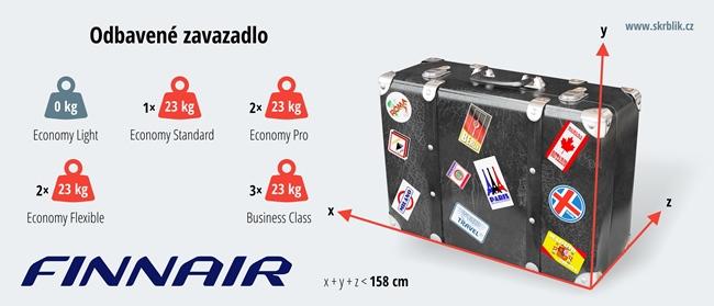 Odbavená (zapsaná) zavazadla u Finnair 2017