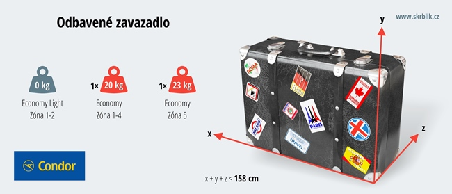 Odbavená (zapsaná) zavazadla u Condor 2020