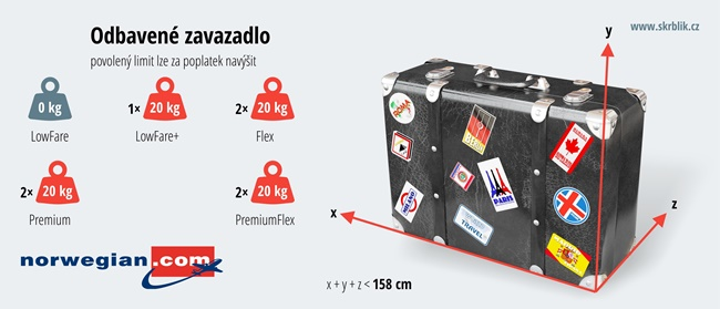 Odbavená (zapsaná) zavazadla u Norwegian Air Shuttle 2020